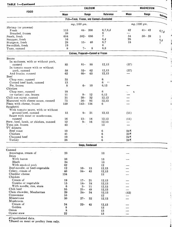 Table 1, page 214